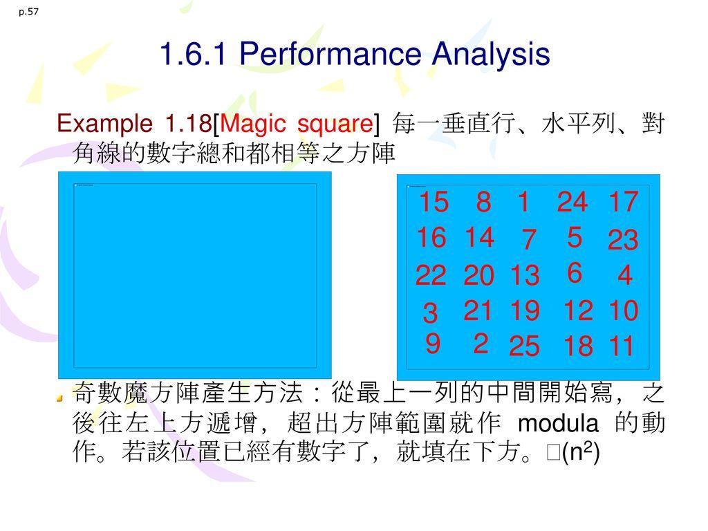 p.57 1.6.1 Performance Analysis. Example 1.18[Magic square] 每一垂直行、水平列、對角線的數字總和都相等之方陣.